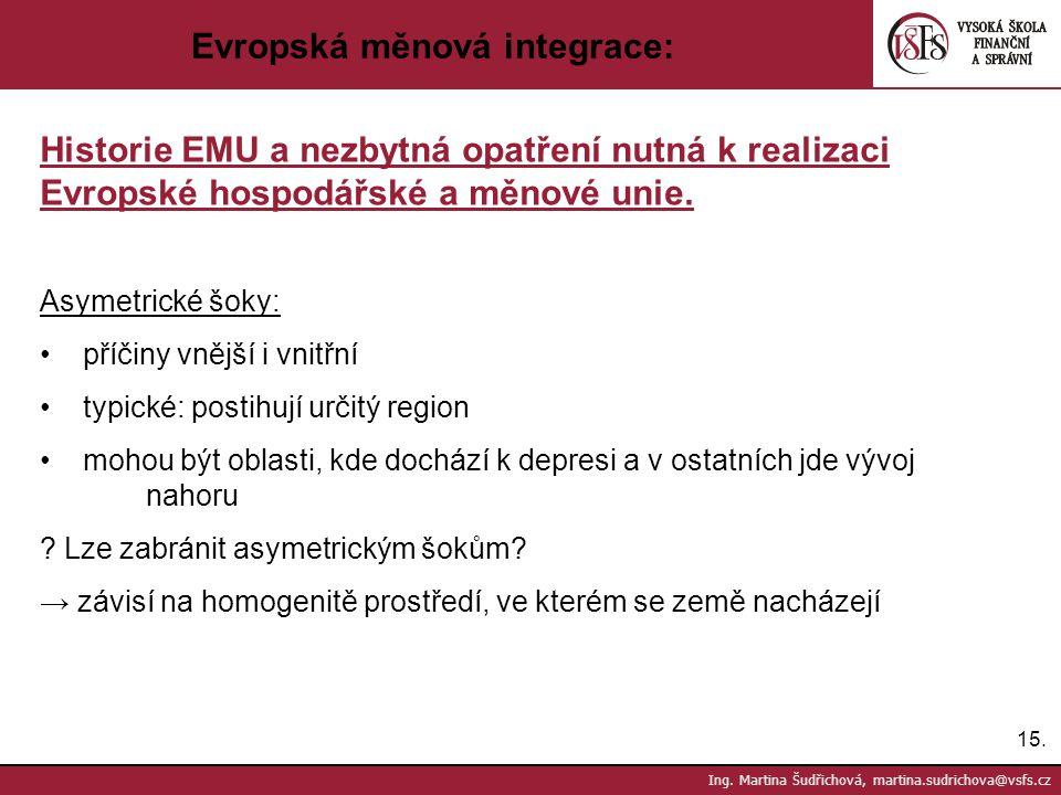 Evropská měnová integrace: