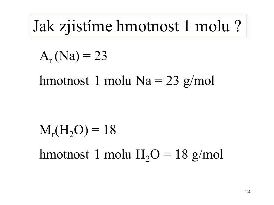 Jak zjistíme hmotnost 1 molu