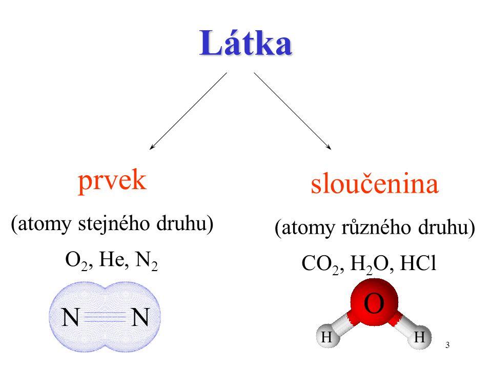 (atomy stejného druhu)