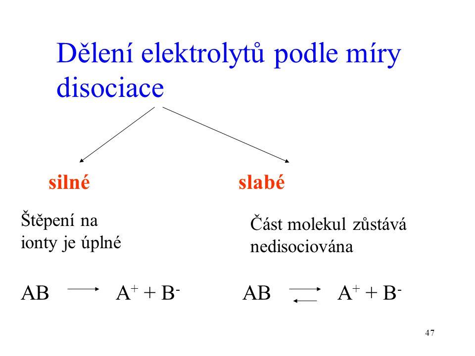 Dělení elektrolytů podle míry disociace