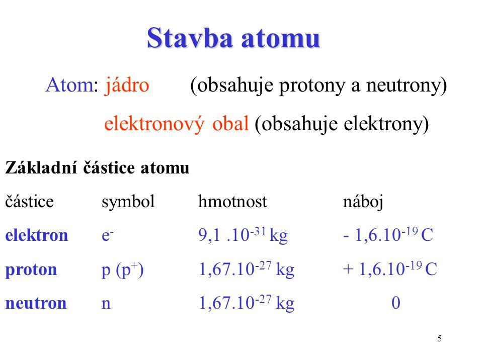 Stavba atomu Atom: jádro (obsahuje protony a neutrony)