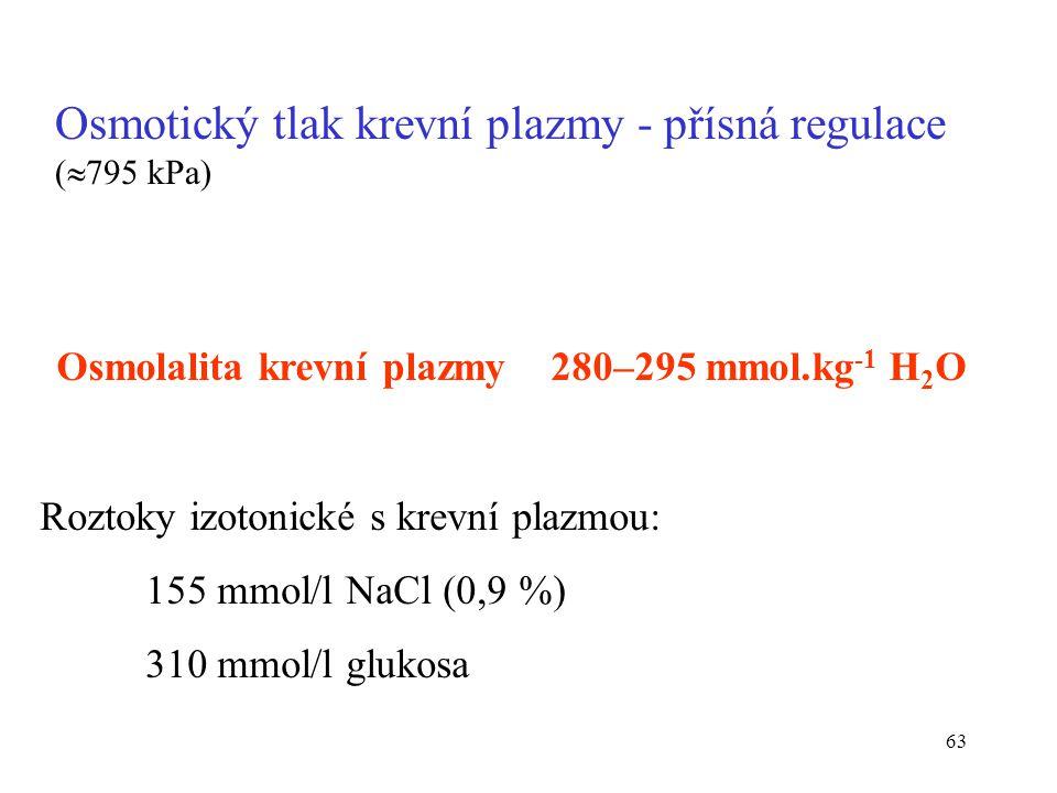 Osmotický tlak krevní plazmy - přísná regulace (795 kPa)
