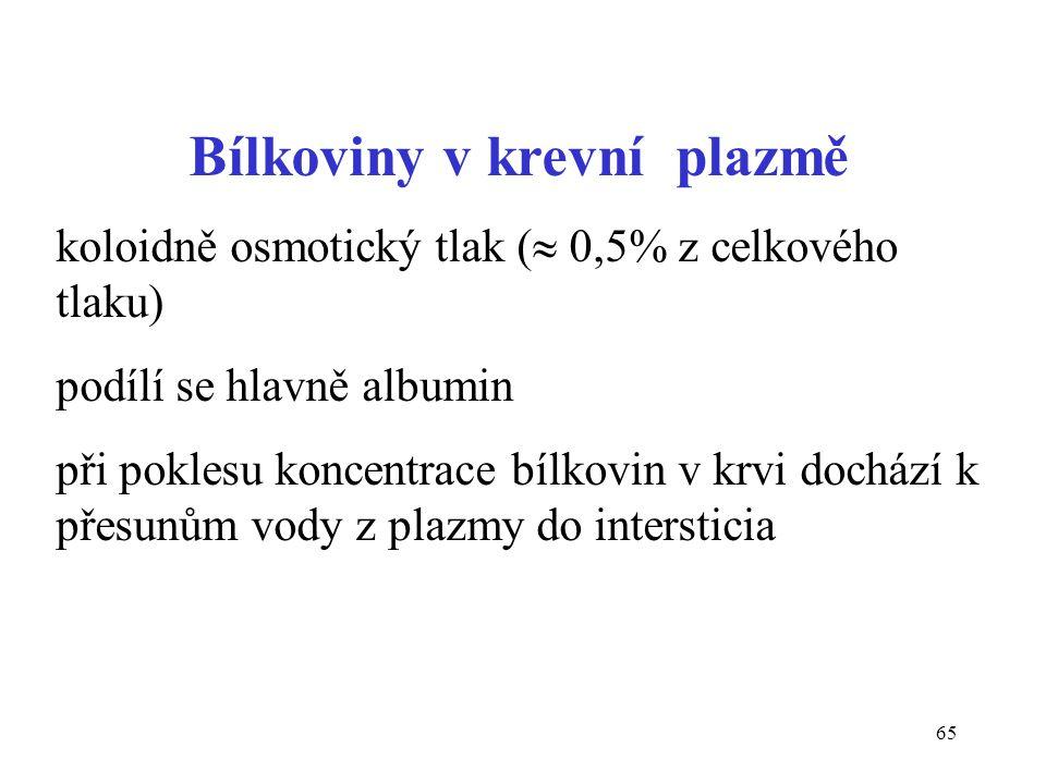 Bílkoviny v krevní plazmě