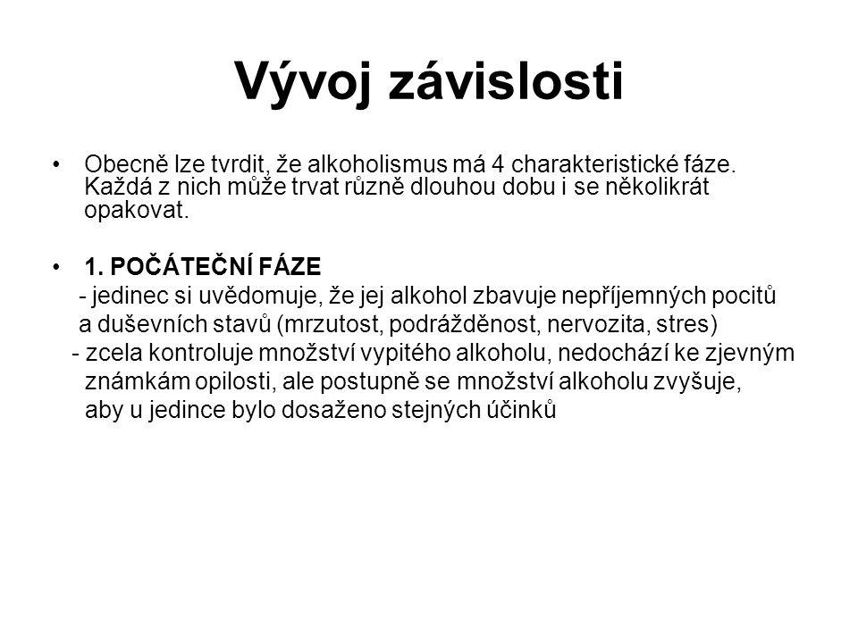 Vývoj závislosti Obecně lze tvrdit, že alkoholismus má 4 charakteristické fáze. Každá z nich může trvat různě dlouhou dobu i se několikrát opakovat.