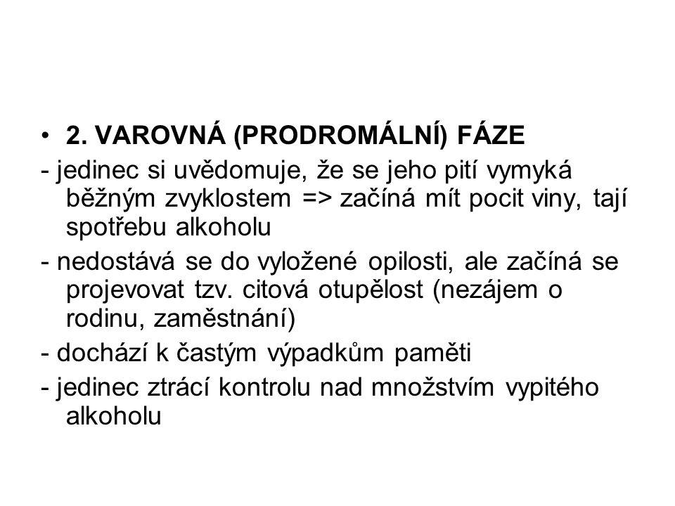 2. VAROVNÁ (PRODROMÁLNÍ) FÁZE