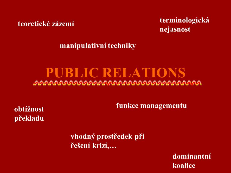 PUBLIC RELATIONS terminologická nejasnost teoretické zázemí