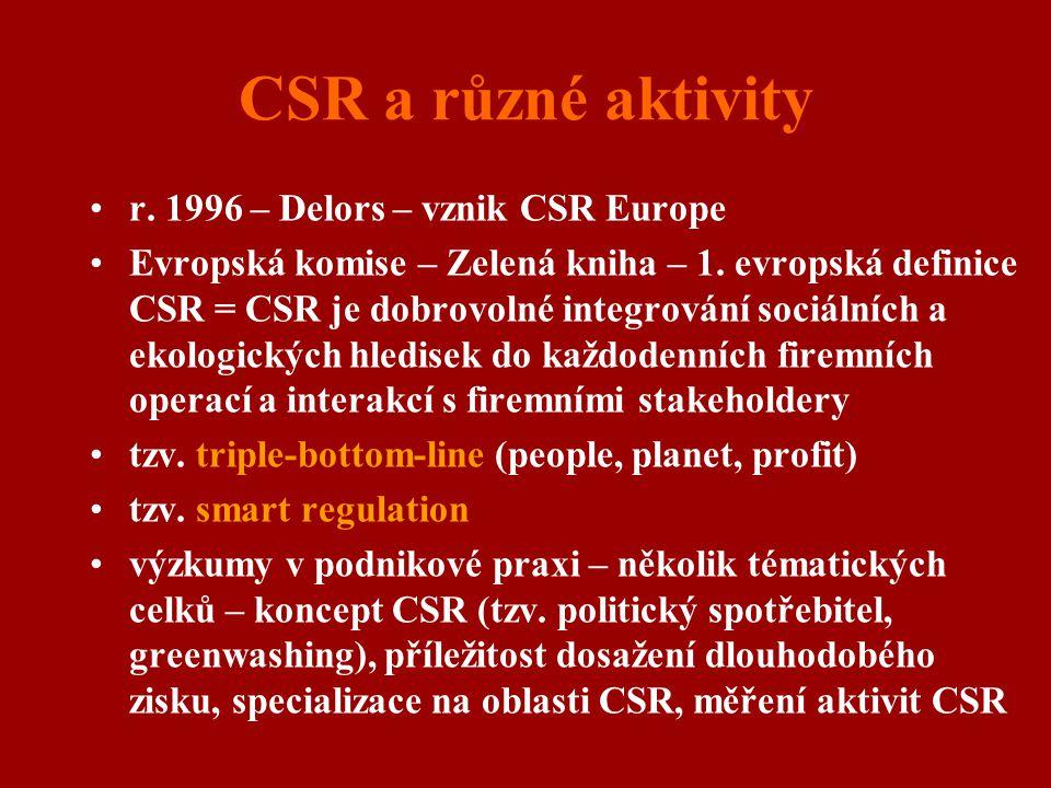 CSR a různé aktivity r. 1996 – Delors – vznik CSR Europe