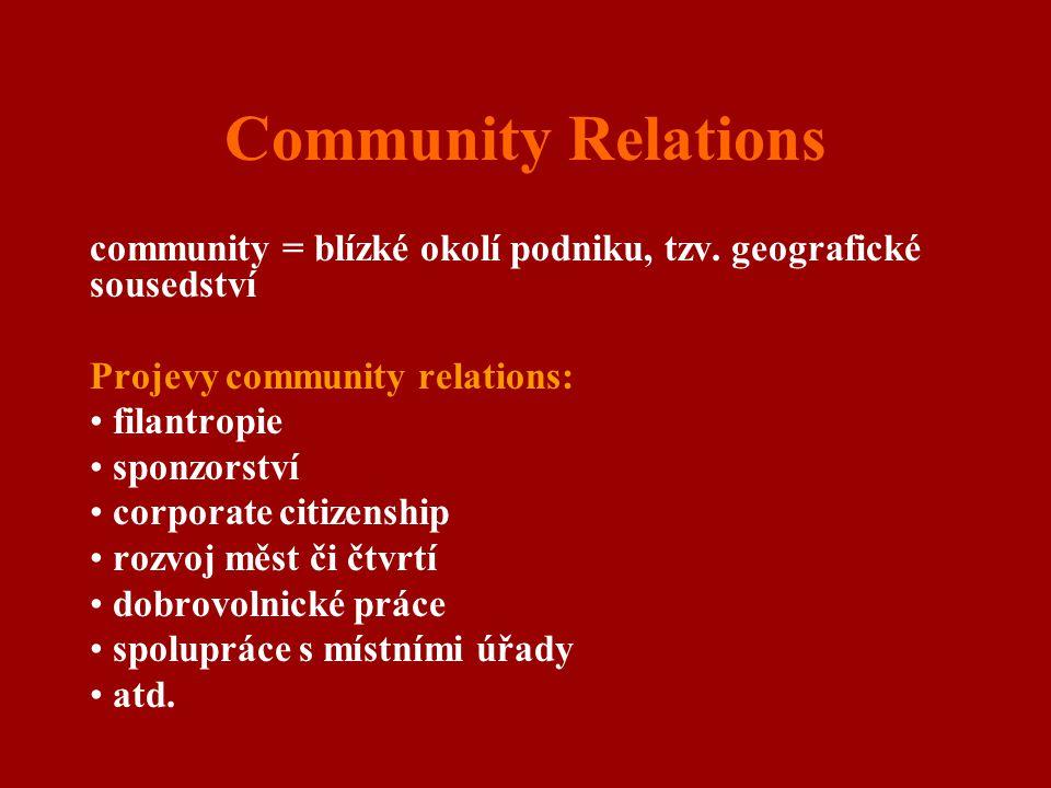 Community Relations community = blízké okolí podniku, tzv. geografické sousedství. Projevy community relations: