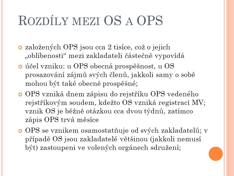 """Rozdíly mezi OS a OPS založených OPS jsou cca 2 tisíce, což o jejich """"oblíbenosti mezi zakladateli částečně vypovídá."""