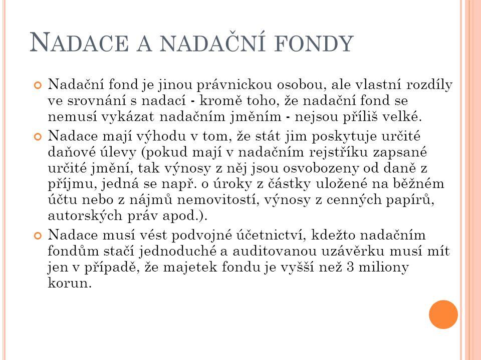 Nadace a nadační fondy