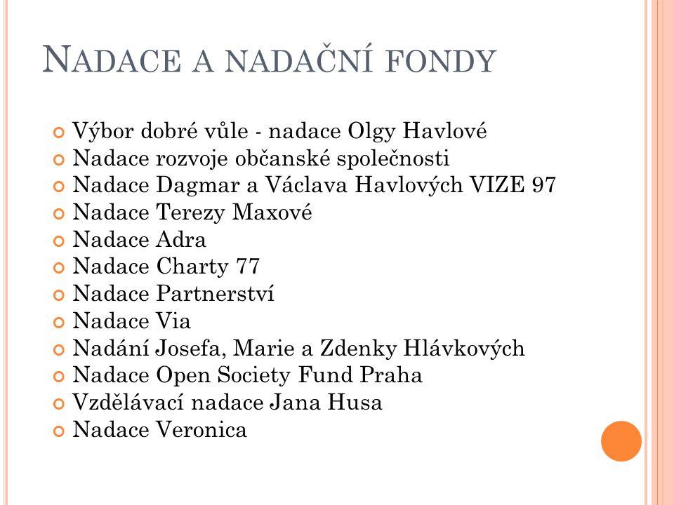 Nadace a nadační fondy Výbor dobré vůle - nadace Olgy Havlové