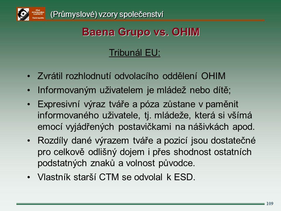 Baena Grupo vs. OHIM Tribunál EU: