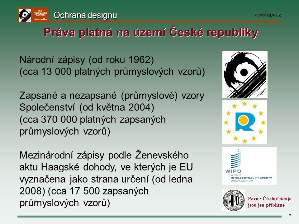 Práva platná na území České republiky
