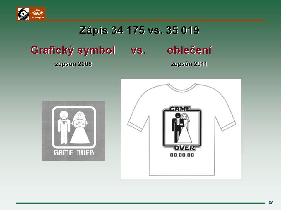Grafický symbol vs. oblečení