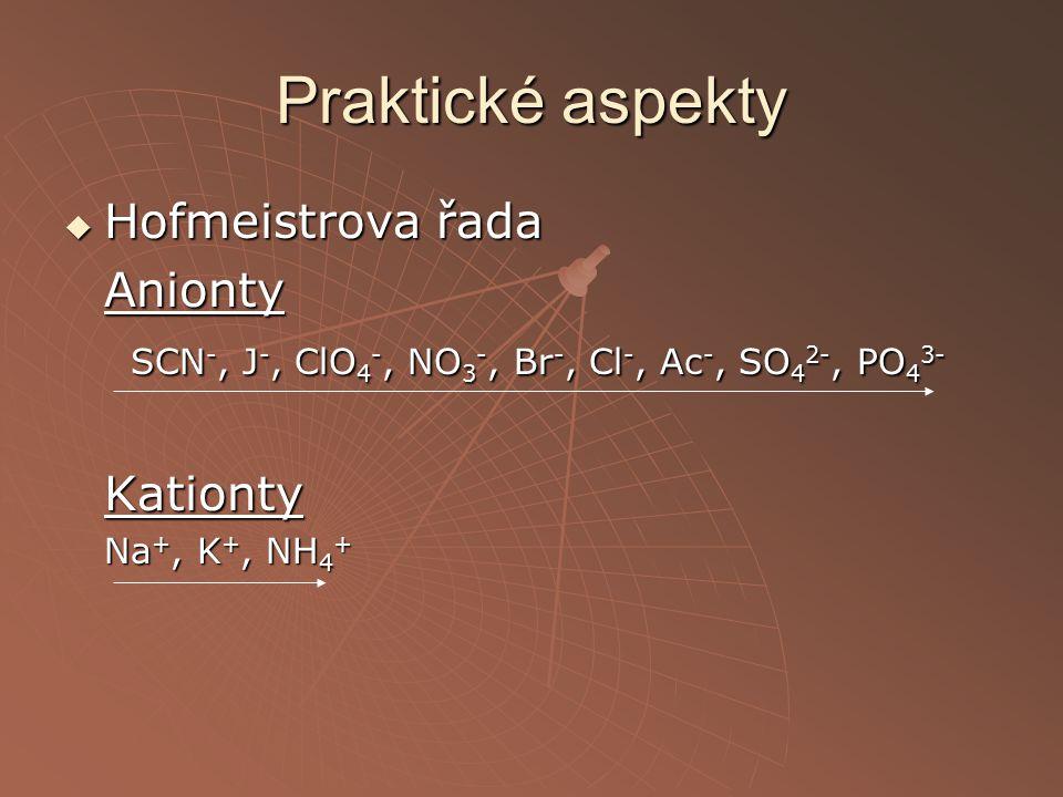 Praktické aspekty Hofmeistrova řada Anionty