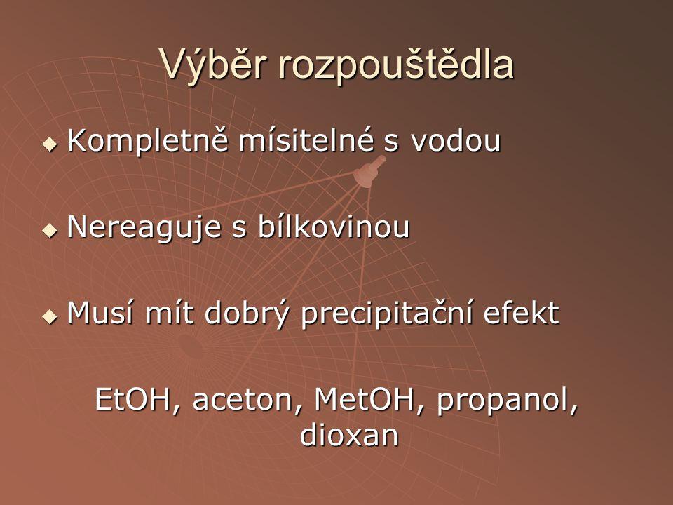 EtOH, aceton, MetOH, propanol, dioxan