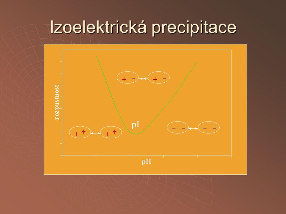 Izoelektrická precipitace