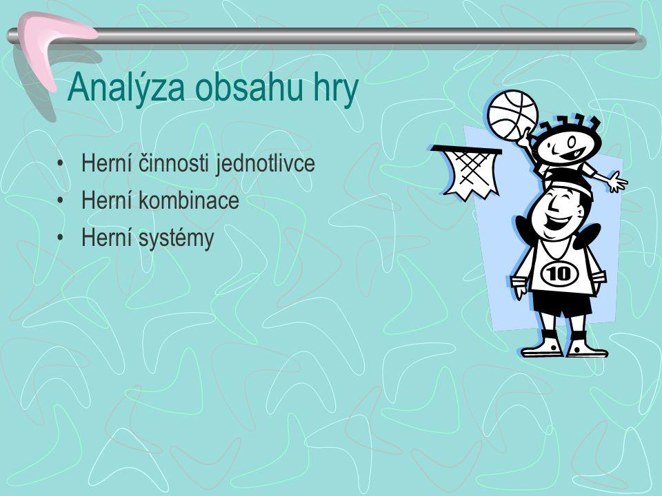 Analýza obsahu hry Herní činnosti jednotlivce Herní kombinace