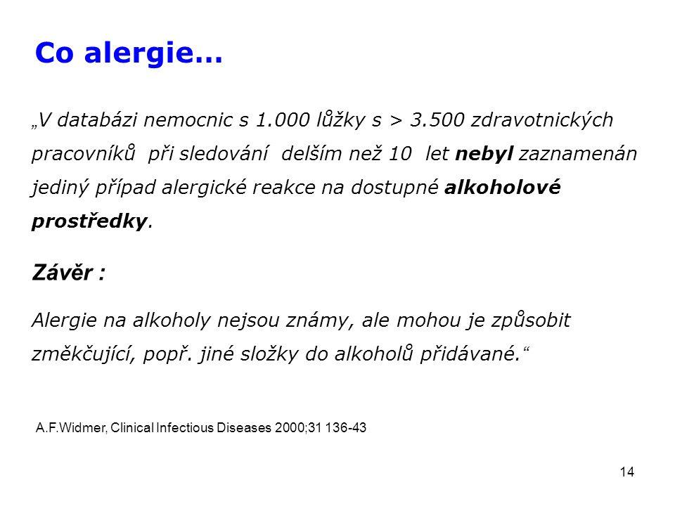20.04.2017 Co alergie…