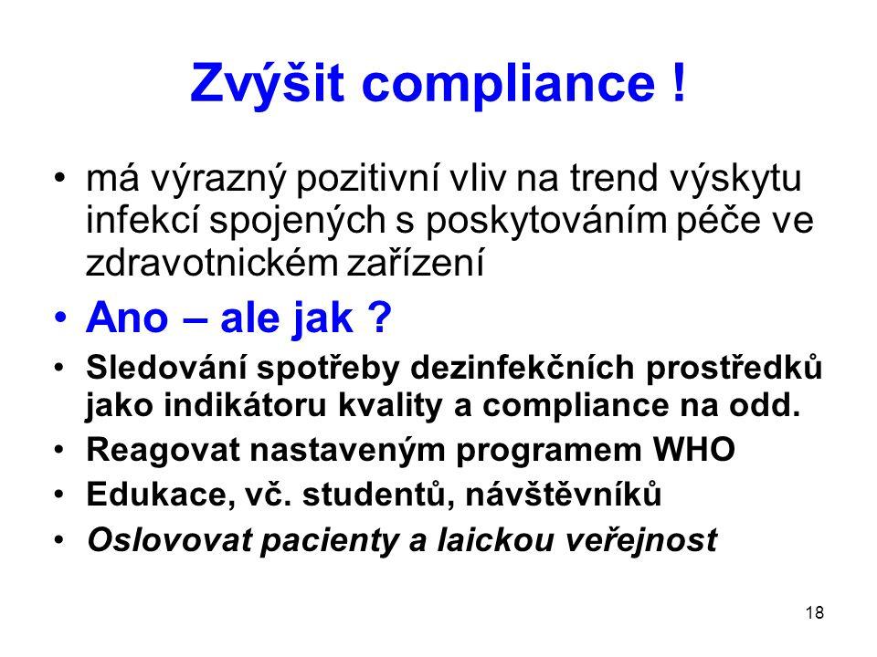 Zvýšit compliance ! Ano – ale jak