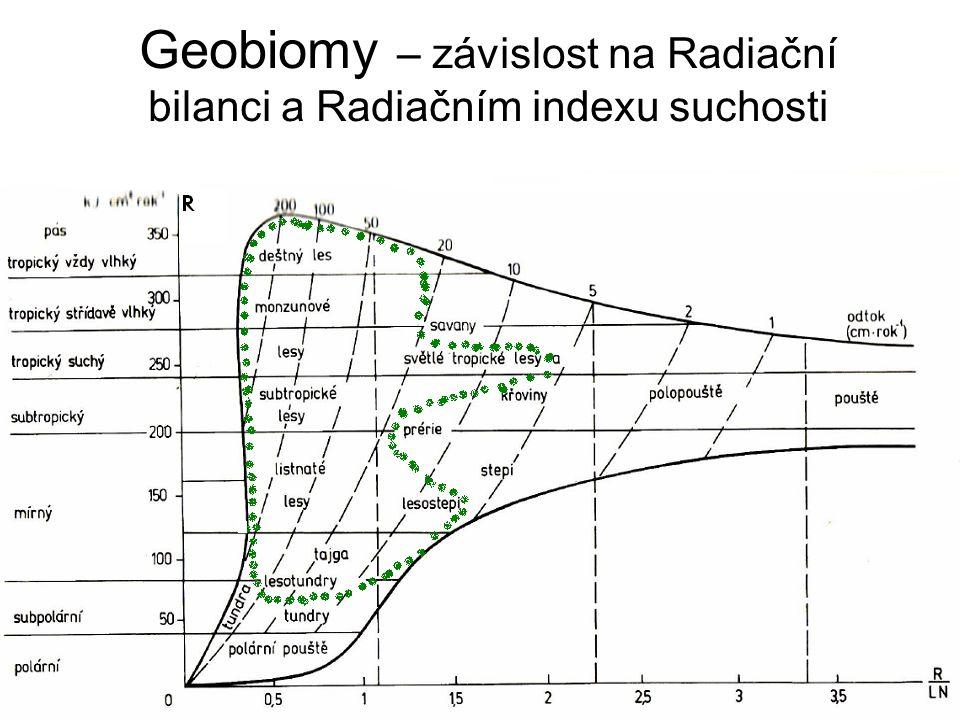 Geobiomy – závislost na Radiační bilanci a Radiačním indexu suchosti