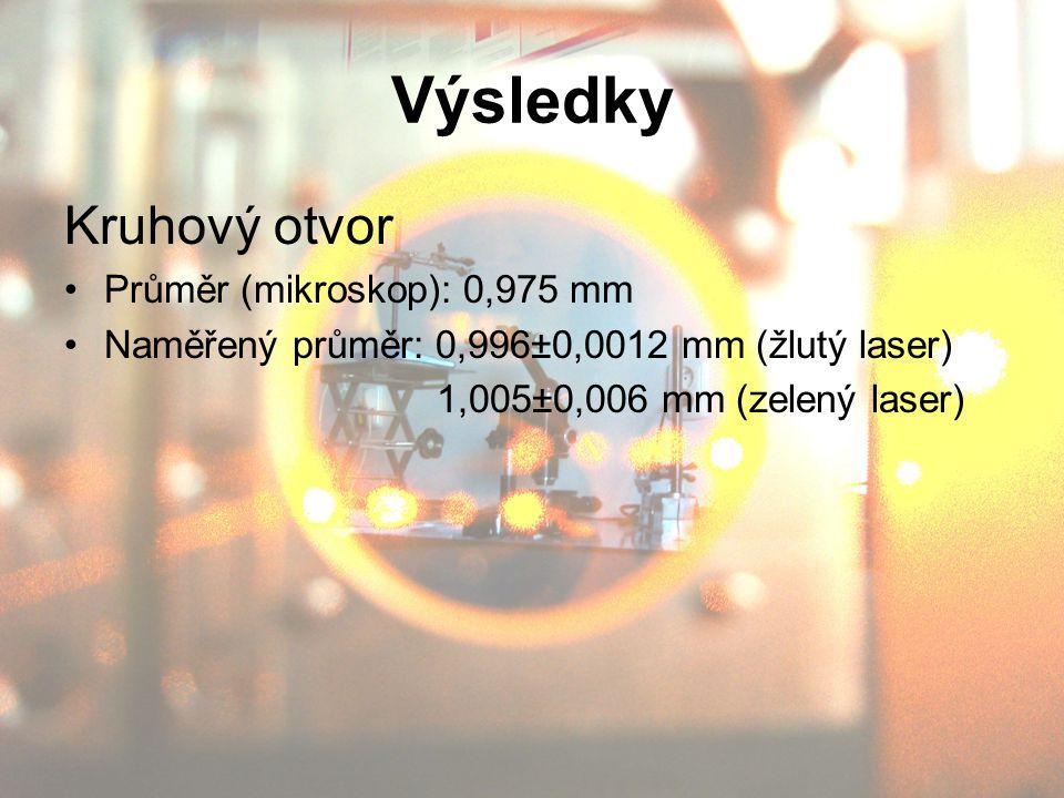 Výsledky Kruhový otvor Průměr (mikroskop): 0,975 mm