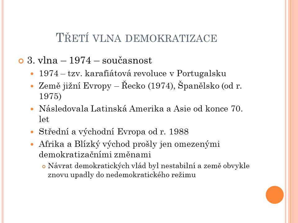 Třetí vlna demokratizace