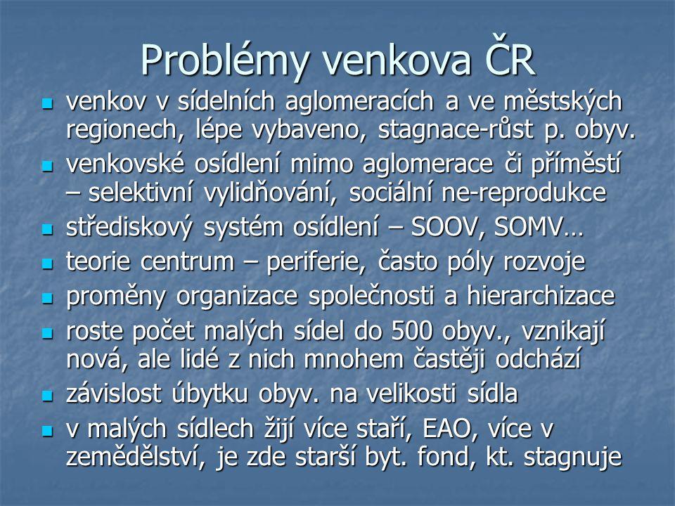 Problémy venkova ČR venkov v sídelních aglomeracích a ve městských regionech, lépe vybaveno, stagnace-růst p. obyv.