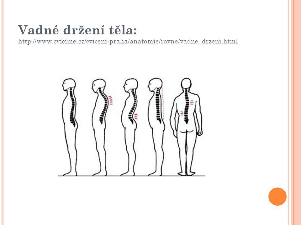 Vadné držení těla: http://www. cvicime
