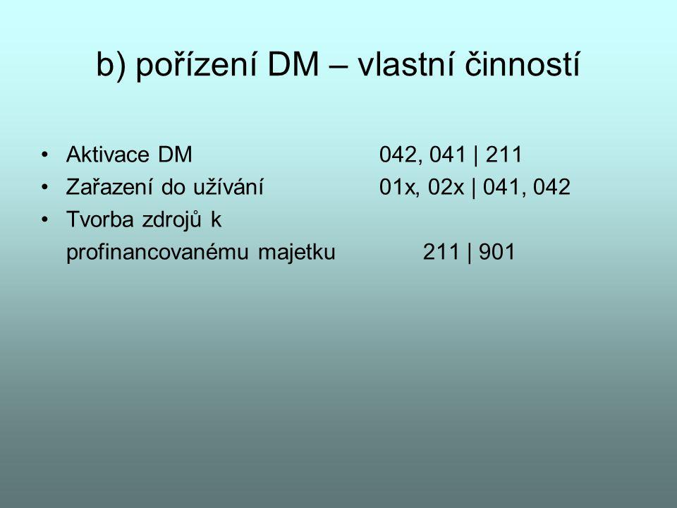 b) pořízení DM – vlastní činností