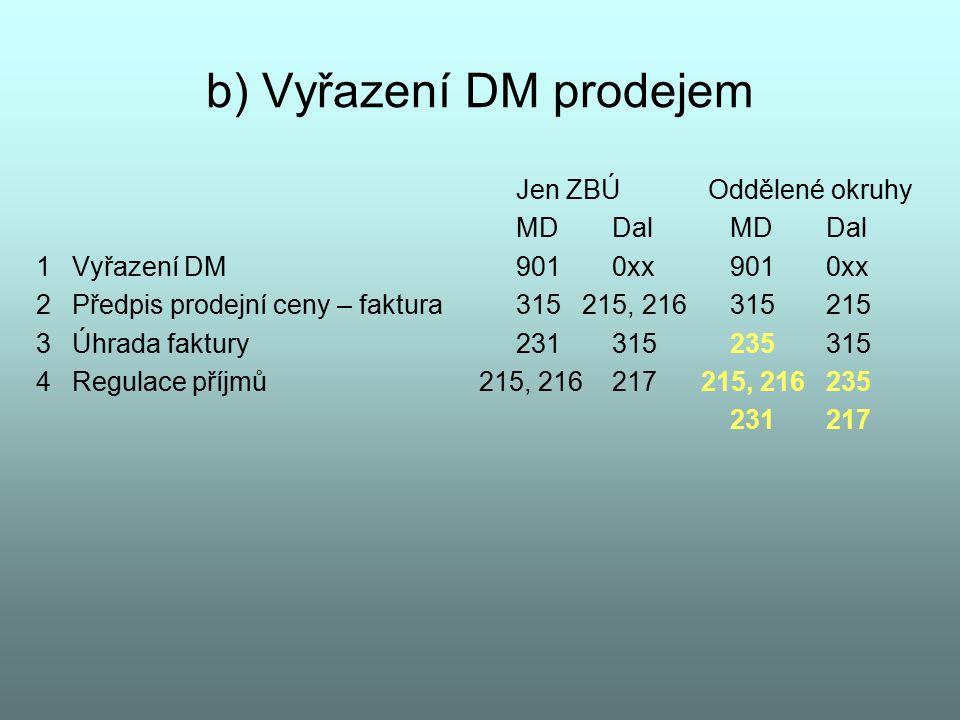 b) Vyřazení DM prodejem