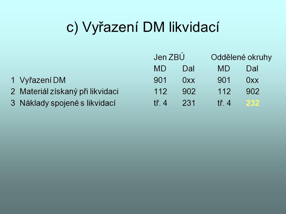 c) Vyřazení DM likvidací