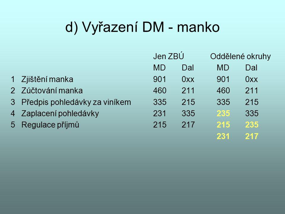 d) Vyřazení DM - manko Jen ZBÚ Oddělené okruhy MD Dal MD Dal