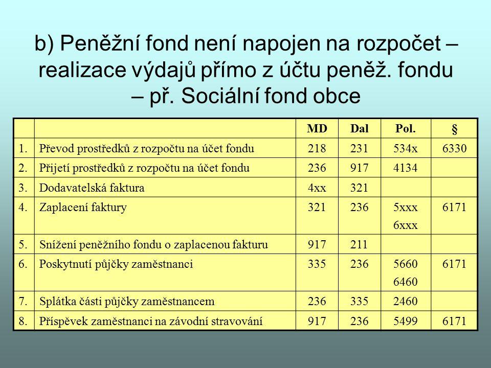 b) Peněžní fond není napojen na rozpočet – realizace výdajů přímo z účtu peněž. fondu – př. Sociální fond obce