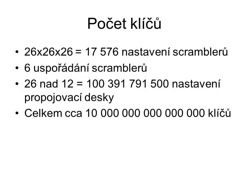 Počet klíčů 26x26x26 = 17 576 nastavení scramblerů