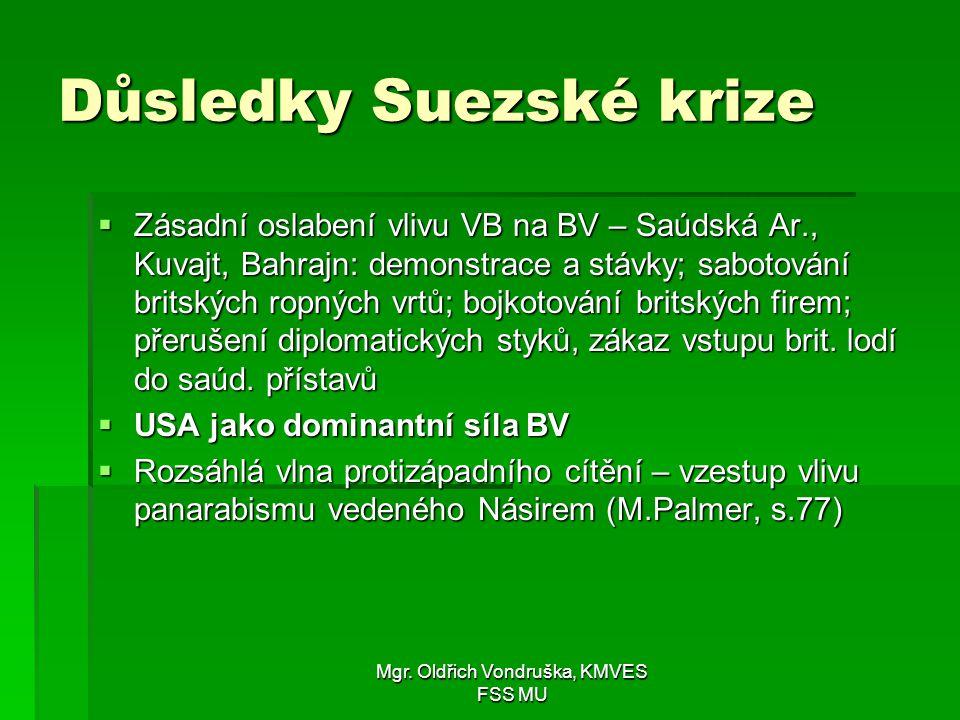 Důsledky Suezské krize