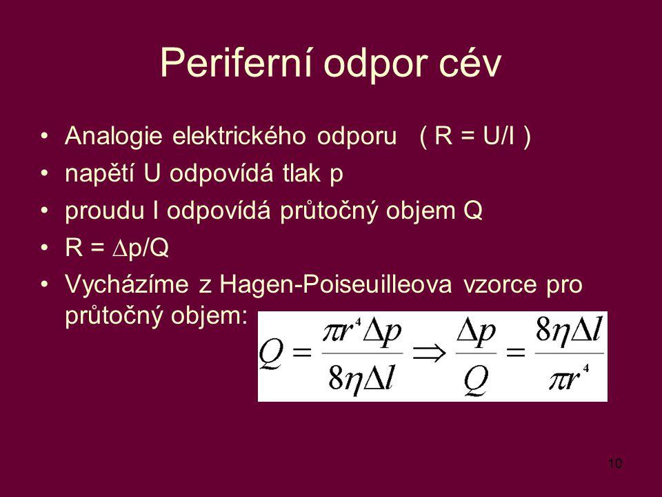 Periferní odpor cév Analogie elektrického odporu ( R = U/I )