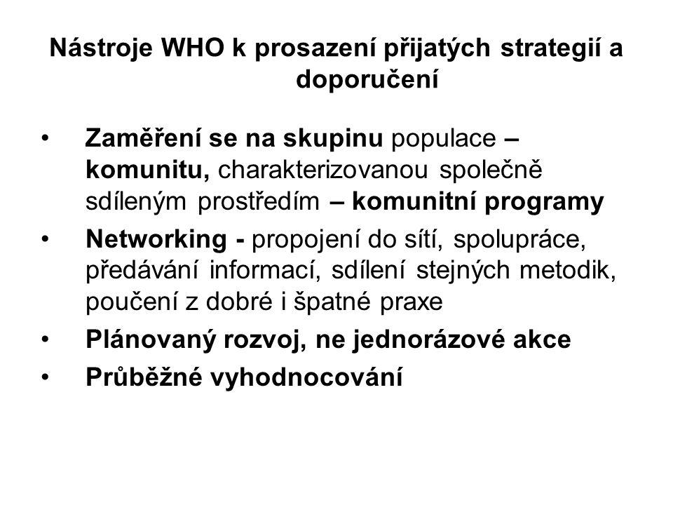 Nástroje WHO k prosazení přijatých strategií a doporučení
