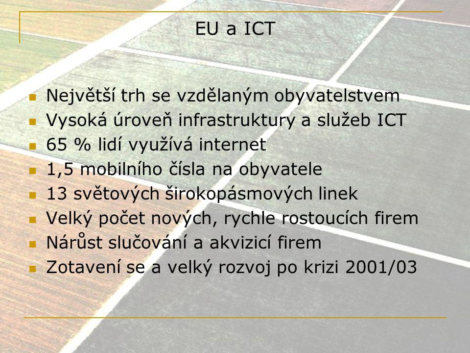 EU a ICT Největší trh se vzdělaným obyvatelstvem