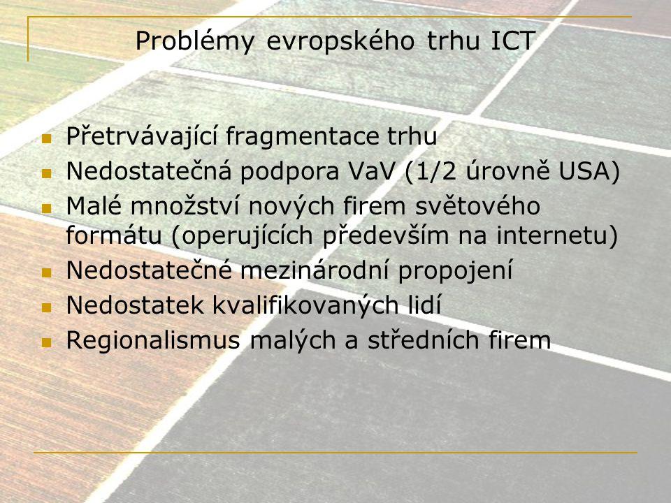 Problémy evropského trhu ICT