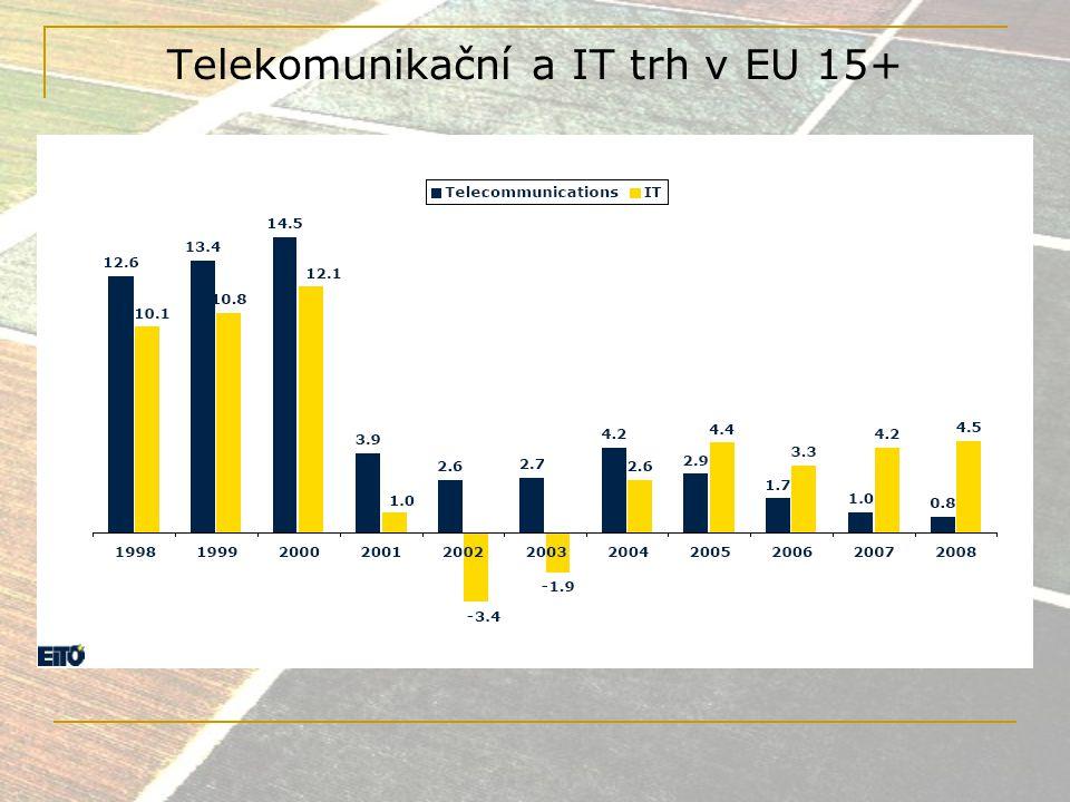 Telekomunikační a IT trh v EU 15+