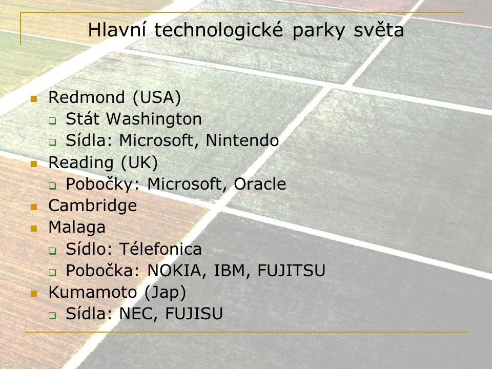 Hlavní technologické parky světa