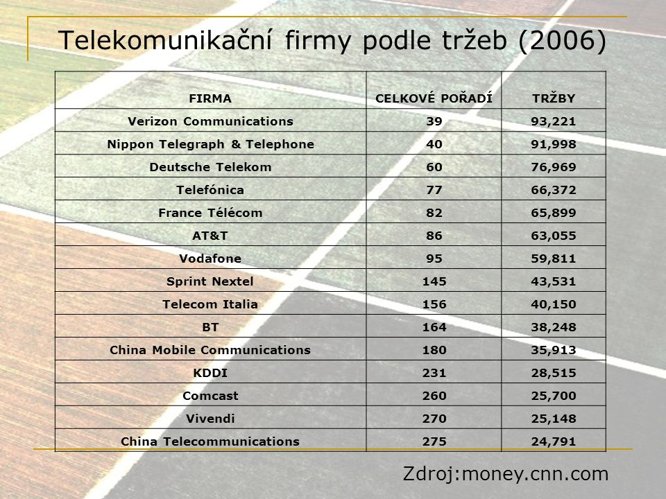 Telekomunikační firmy podle tržeb (2006)