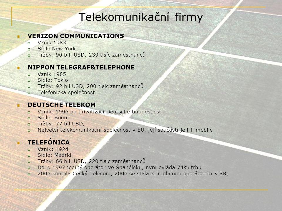 Telekomunikační firmy