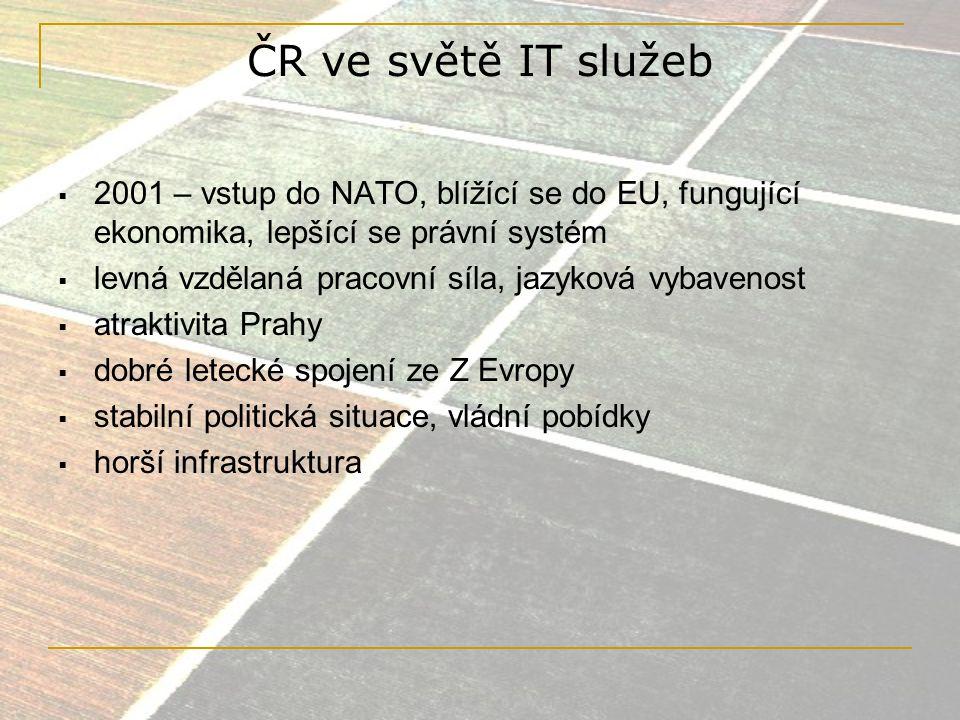 ČR ve světě IT služeb 2001 – vstup do NATO, blížící se do EU, fungující ekonomika, lepšící se právní systém.