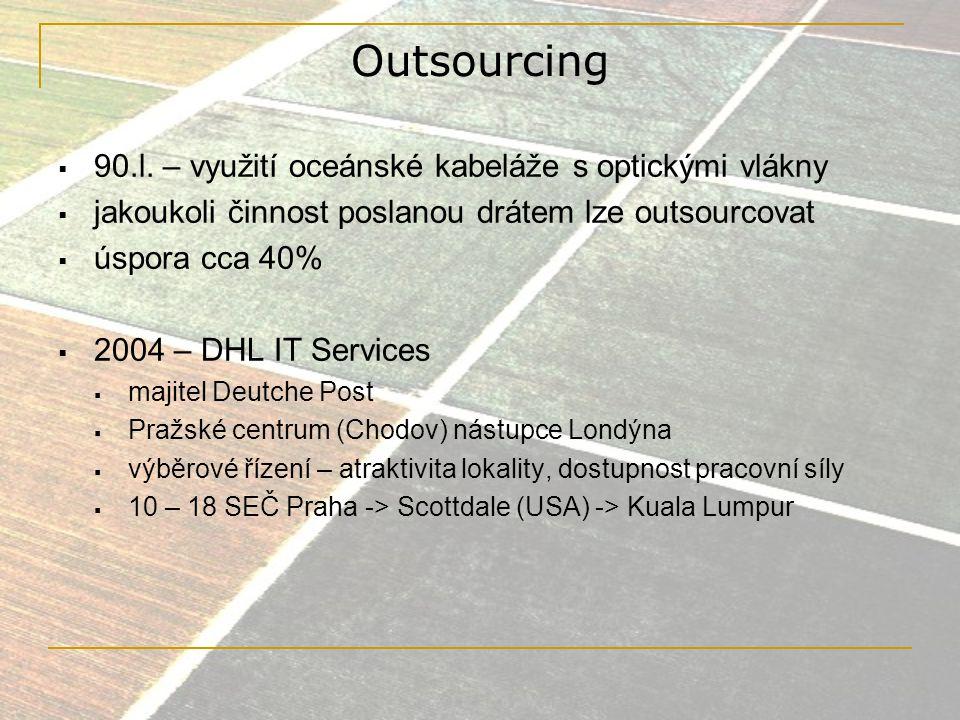 Outsourcing 90.l. – využití oceánské kabeláže s optickými vlákny