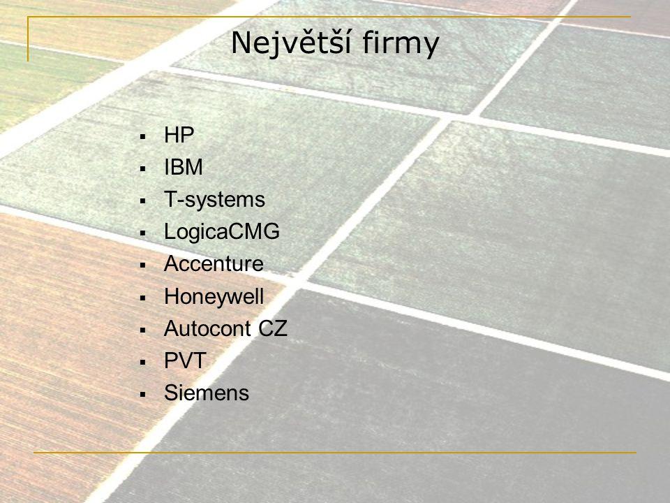 Největší firmy HP IBM T-systems LogicaCMG Accenture Honeywell