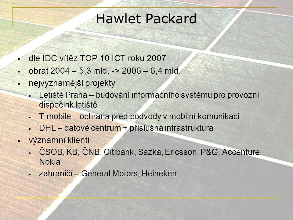 Hawlet Packard dle IDC vítěz TOP 10 ICT roku 2007