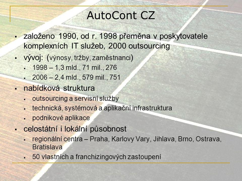 AutoCont CZ založeno 1990, od r. 1998 přeměna v poskytovatele komplexních IT služeb, 2000 outsourcing.