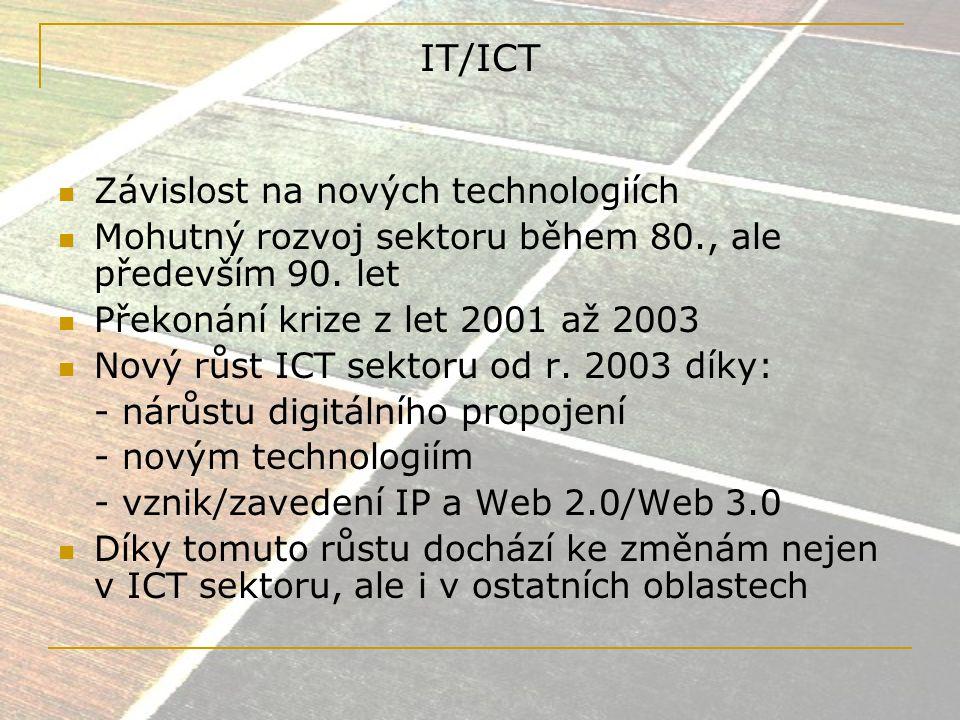 IT/ICT Závislost na nových technologiích